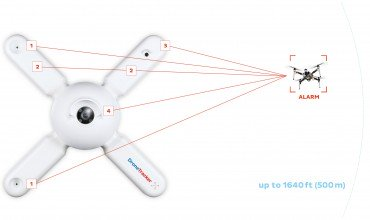 Drone Tracking System